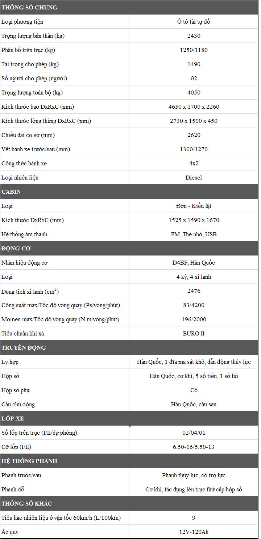 XE TẢI BEN 2 CHÂN – VEAM VB150